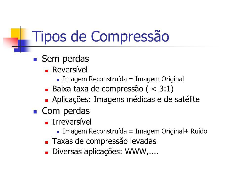 Tipos de Compressão Sem perdas Reversível Imagem Reconstruída = Imagem Original Baixa taxa de compressão ( < 3:1) Aplicações: Imagens médicas e de sat
