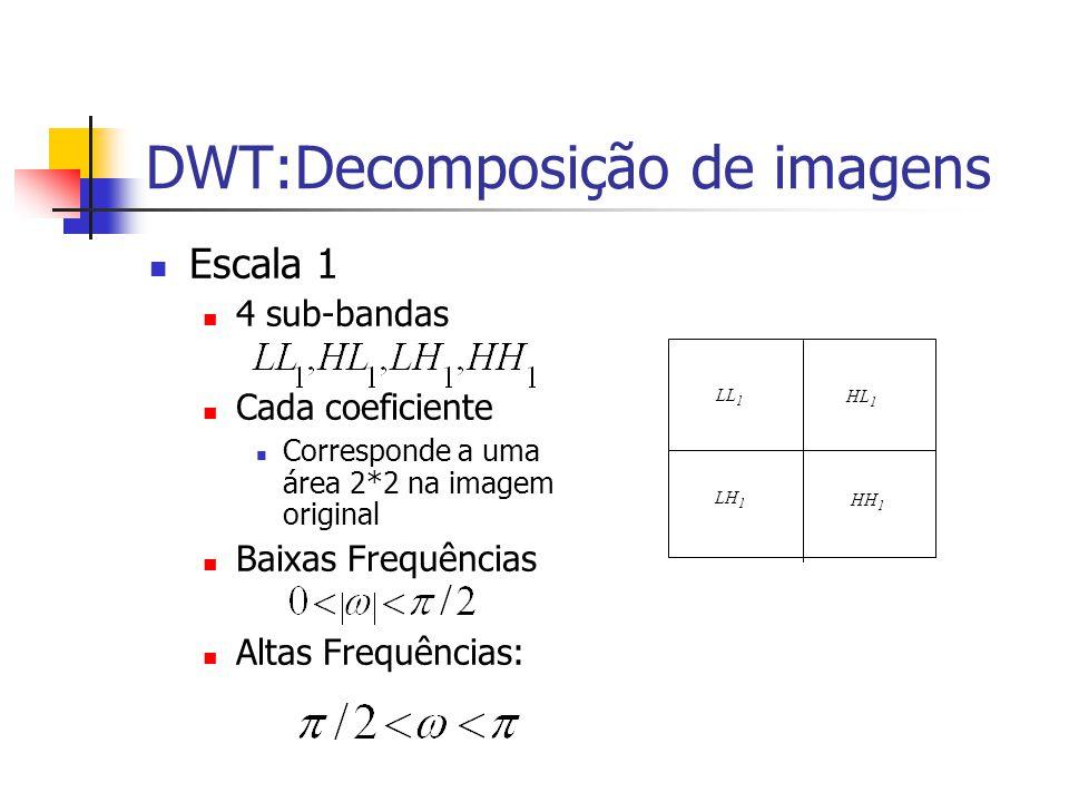 DWT:Decomposição de imagens Escala 1 4 sub-bandas Cada coeficiente Corresponde a uma área 2*2 na imagem original Baixas Frequências Altas Frequências: