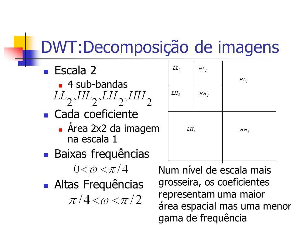 DWT:Decomposição de imagens Escala 2 4 sub-bandas Cada coeficiente Área 2x2 da imagem na escala 1 Baixas frequências Altas Frequências HL 1 LH 1 HH 1
