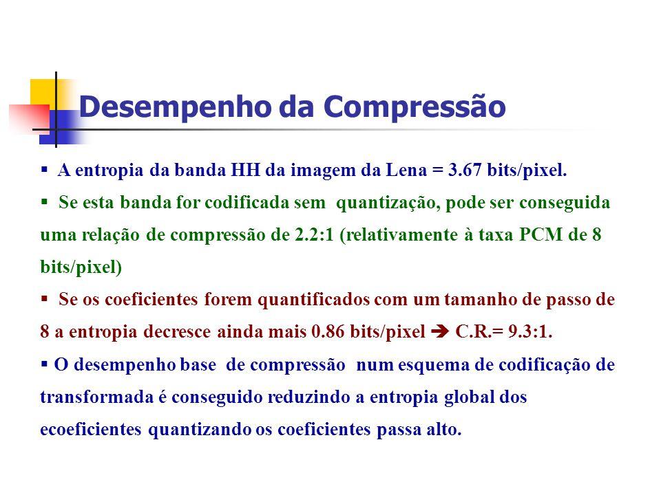 Desempenho da Compressão A entropia da banda HH da imagem da Lena = 3.67 bits/pixel. Se esta banda for codificada sem quantização, pode ser conseguida