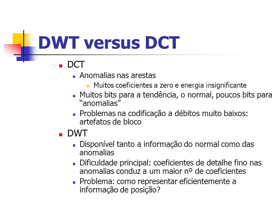DWT versus DCT DCT Anomalias nas arestas Muitos coeficientes a zero e energia insignificante Muitos bits para a tendência, o normal, poucos bits para
