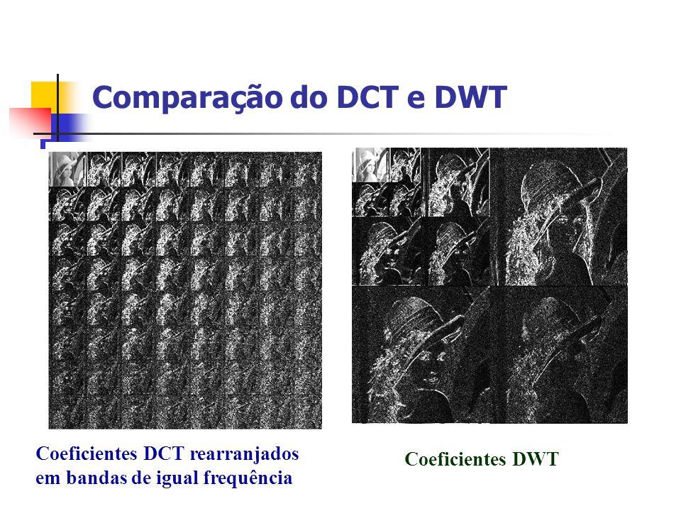 Comparação do DCT e DWT Coeficientes DCT rearranjados em bandas de igual frequência Coeficientes DWT