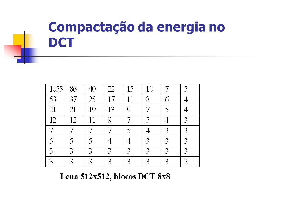 Compactação da energia no DCT Lena 512x512, blocos DCT 8x8