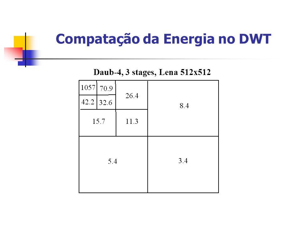 Compatação da Energia no DWT Daub-4, 3 stages, Lena 512x512