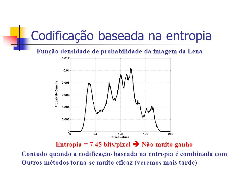 Codificação baseada na entropia Função densidade de probabilidade da imagem da Lena Entropia = 7.45 bits/pixel Não muito ganho Contudo quando a codifi