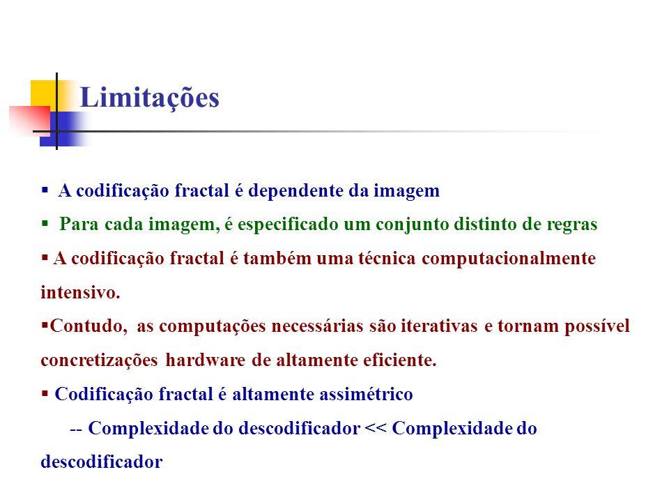Limitações A codificação fractal é dependente da imagem Para cada imagem, é especificado um conjunto distinto de regras A codificação fractal é também