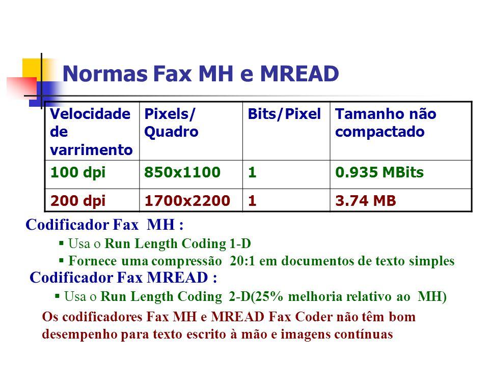Normas Fax MH e MREAD Codificador Fax MH : Usa o Run Length Coding 1-D Fornece uma compressão 20:1 em documentos de texto simples Codificador Fax MREA