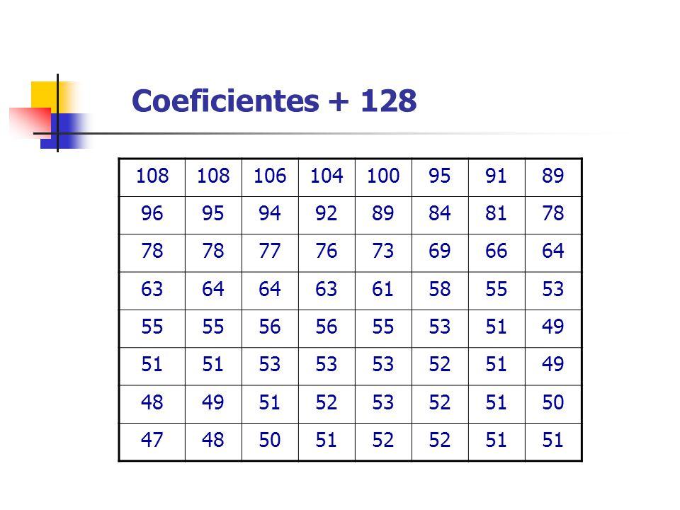 Coeficientes + 128 108 106104100959189 9695949289848178 777673696664 6364 6361585553 55 56 55535149 51 53 525149 4849515253525150 4748505152 51