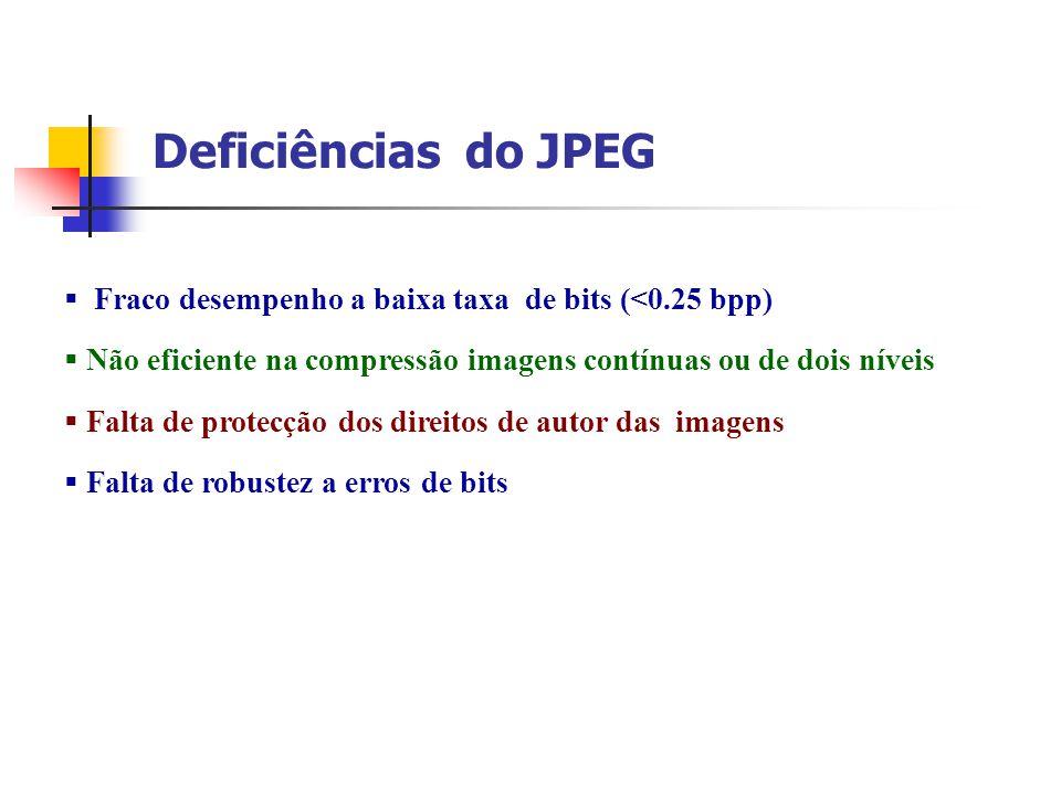 Deficiências do JPEG Fraco desempenho a baixa taxa de bits (<0.25 bpp) Não eficiente na compressão imagens contínuas ou de dois níveis Falta de protec