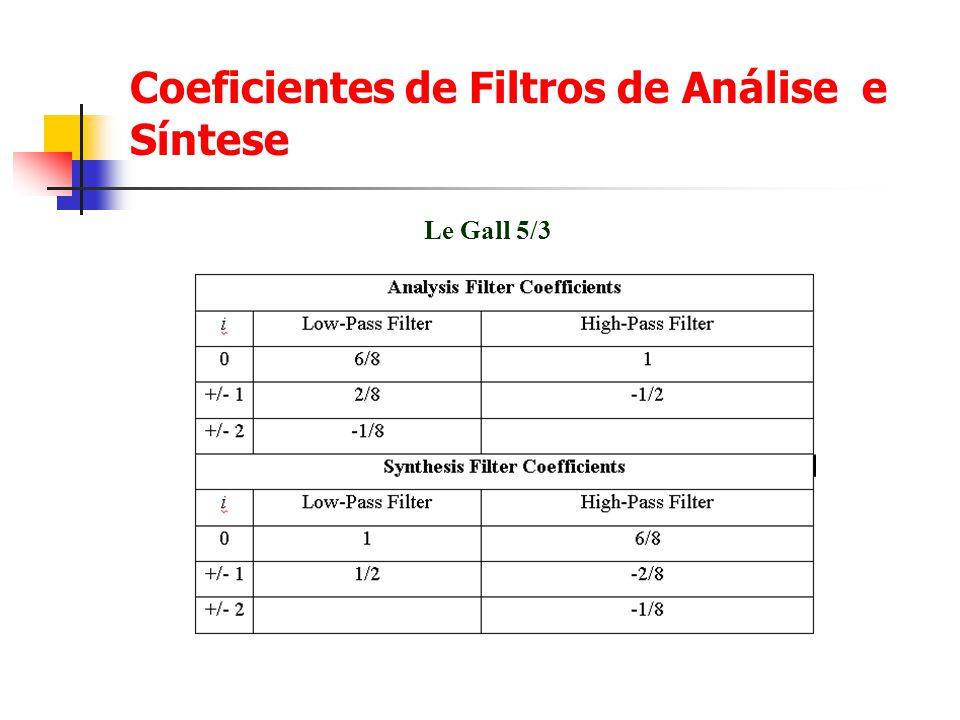 Coeficientes de Filtros de Análise e Síntese Le Gall 5/3