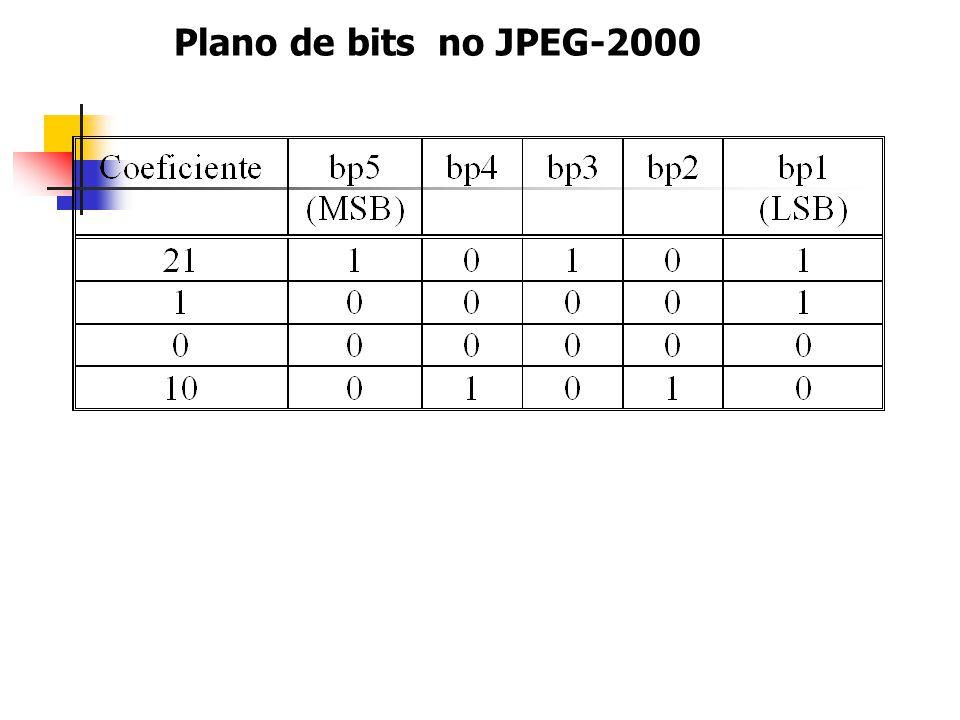 Plano de bits no JPEG-2000