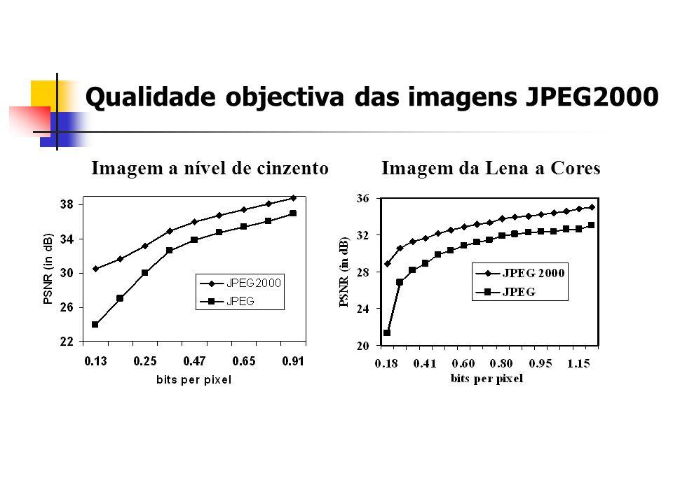 Qualidade objectiva das imagens JPEG2000 Imagem a nível de cinzento Imagem da Lena a Cores