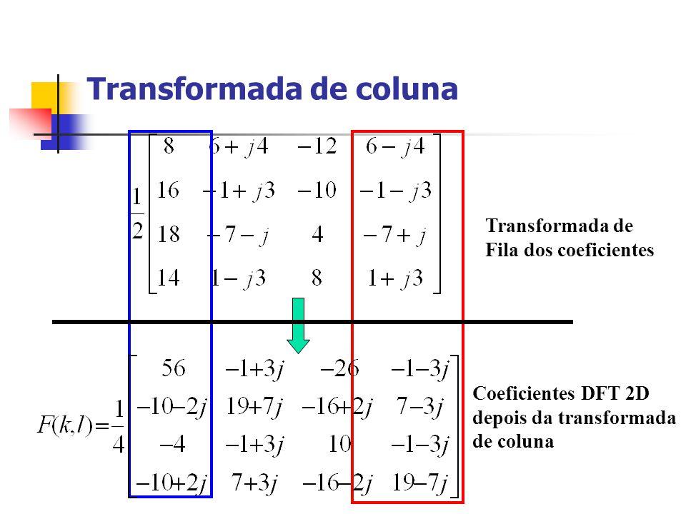 Transformada de coluna Transformada de Fila dos coeficientes Coeficientes DFT 2D depois da transformada de coluna