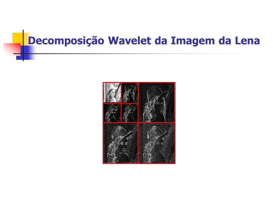 Decomposição Wavelet da Imagem da Lena