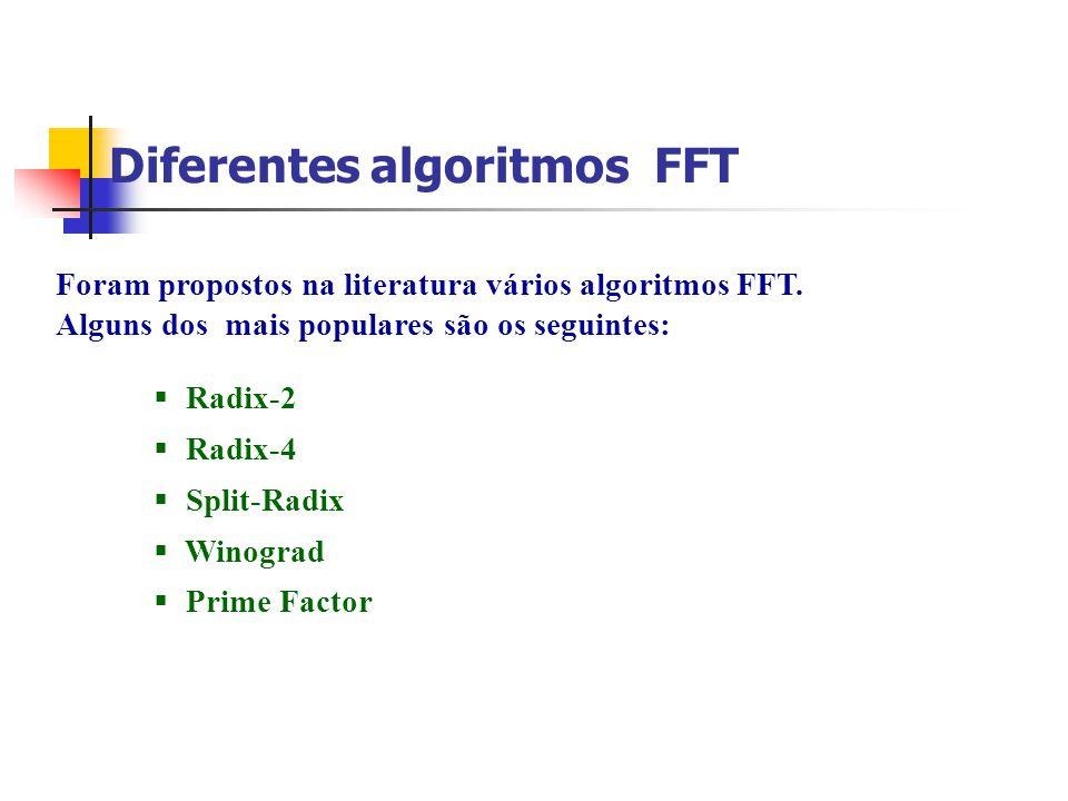 Diferentes algoritmos FFT Radix-2 Radix-4 Split-Radix Winograd Prime Factor Foram propostos na literatura vários algoritmos FFT. Alguns dos mais popul