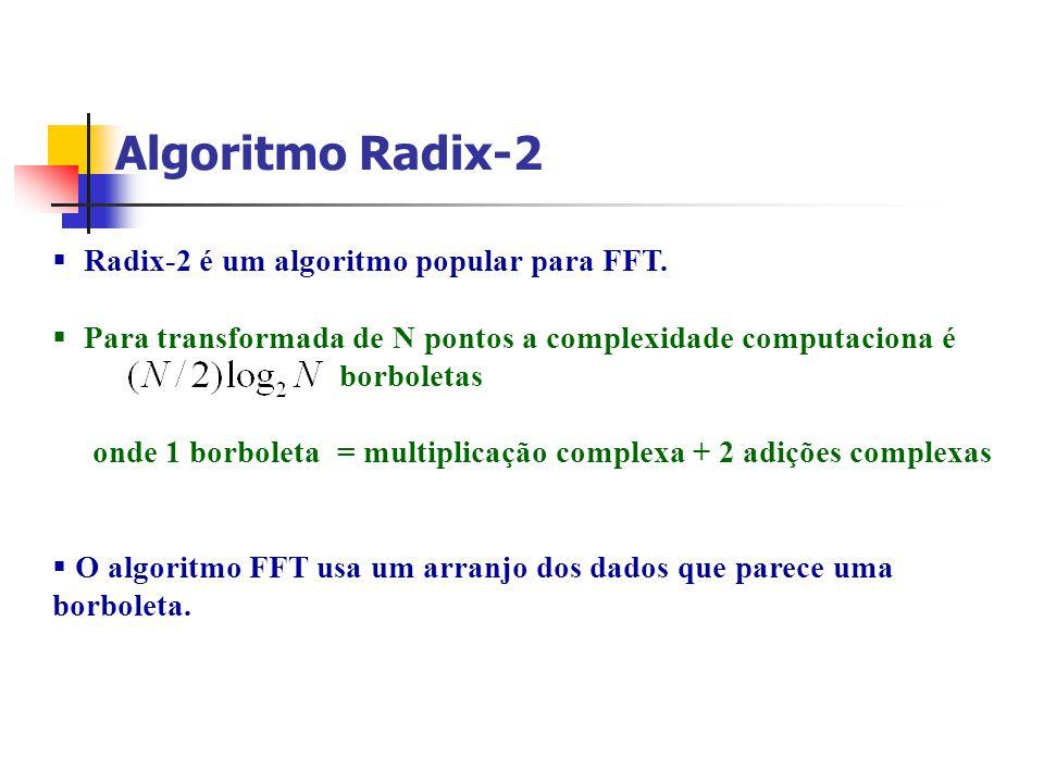 Algoritmo Radix-2 Radix-2 é um algoritmo popular para FFT. Para transformada de N pontos a complexidade computaciona é borboletas onde 1 borboleta = m