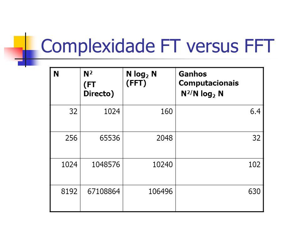 Complexidade FT versus FFT NN 2 (FT Directo) N log 2 N (FFT) Ganhos Computacionais N 2/ N log 2 N 3210241606.4 25665536204832 1024104857610240102 8192