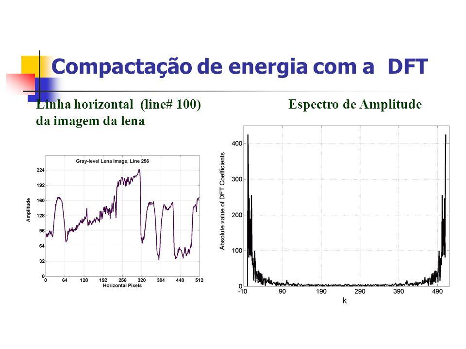 Compactação de energia com a DFT Linha horizontal (line# 100) da imagem da lena Espectro de Amplitude