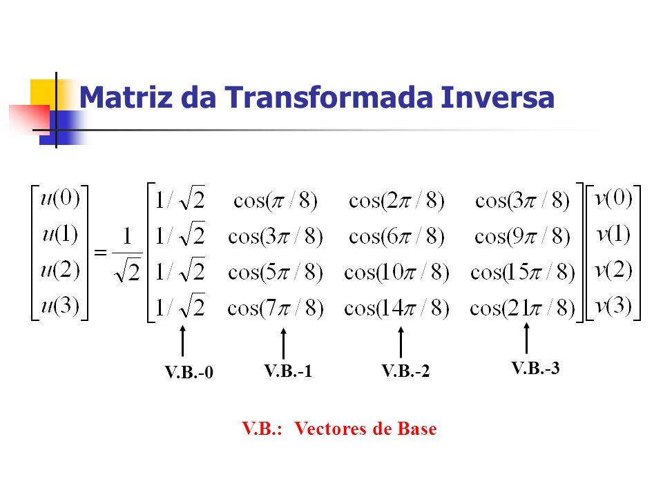 Matriz da Transformada Inversa V.B.: Vectores de Base V.B.-1V.B.-2 V.B.-3 V.B.-0