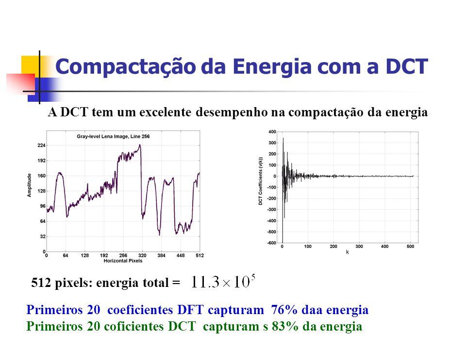 Compactação da Energia com a DCT A DCT tem um excelente desempenho na compactação da energia 512 pixels: energia total = Primeiros 20 coeficientes DFT