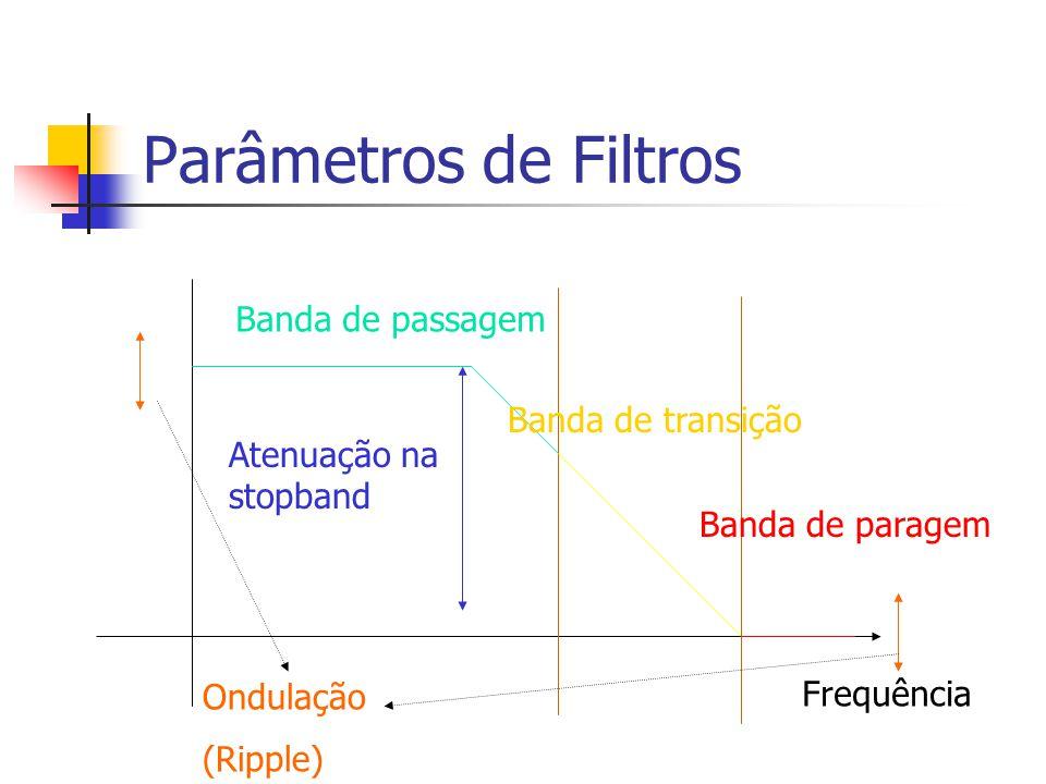 Parâmetros de Filtros Banda de passagem Banda de paragem Banda de transição Ondulação (Ripple) Frequência Atenuação na stopband
