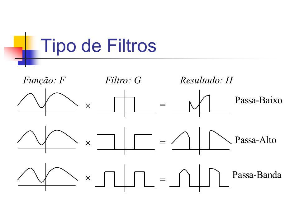 Tipo de Filtros Função: FFiltro: G = = = Resultado: H Passa-Baixo Passa-Alto Passa-Banda