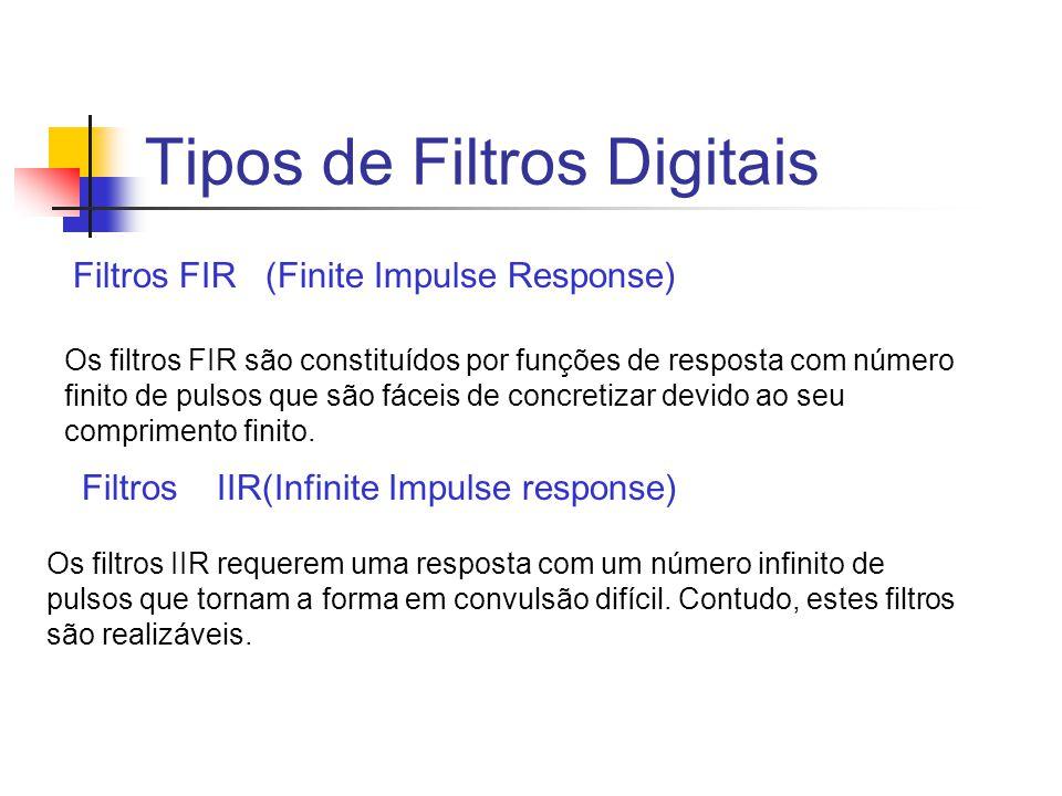 Filtros FIR (Finite Impulse Response) Filtros IIR(Infinite Impulse response) Os filtros FIR são constituídos por funções de resposta com número finito