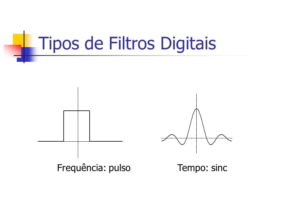 Tipos de Filtros Digitais Frequência: pulsoTempo: sinc