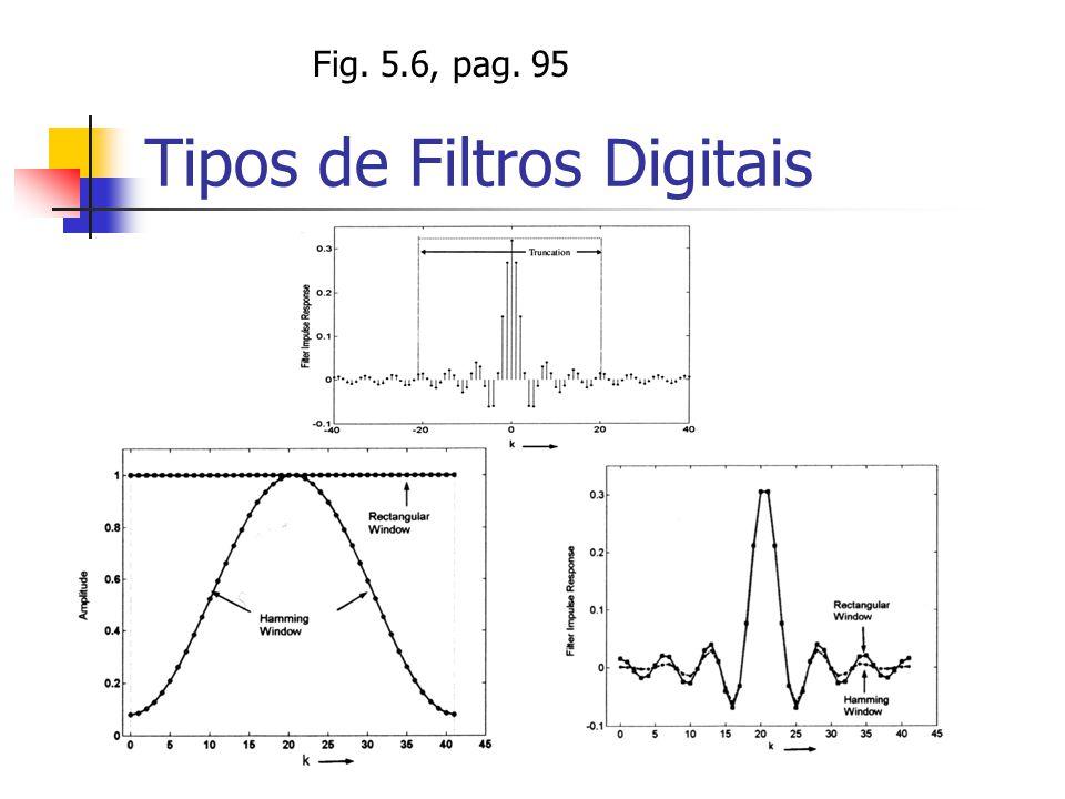 Tipos de Filtros Digitais Fig. 5.6, pag. 95