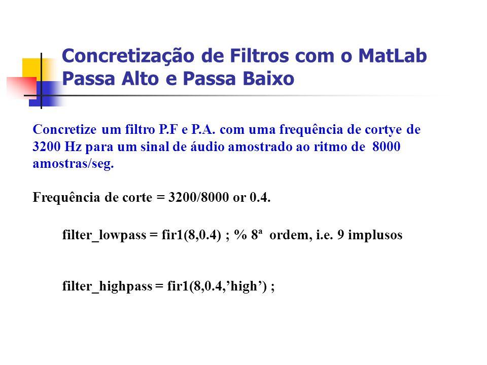 Concretização de Filtros com o MatLab Passa Alto e Passa Baixo Concretize um filtro P.F e P.A. com uma frequência de cortye de 3200 Hz para um sinal d
