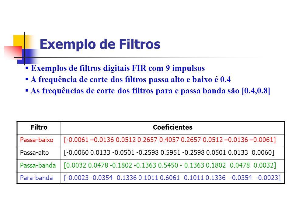 Exemplo de Filtros Exemplos de filtros digitais FIR com 9 impulsos A frequência de corte dos filtros passa alto e baixo é 0.4 As frequências de corte