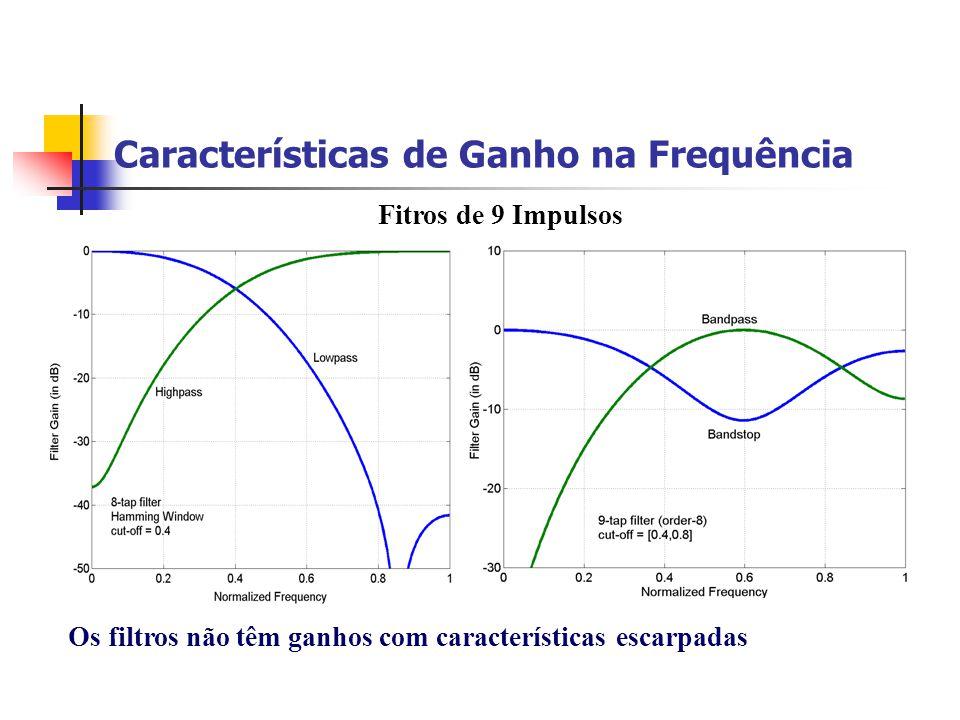 Características de Ganho na Frequência Fitros de 9 Impulsos Os filtros não têm ganhos com características escarpadas