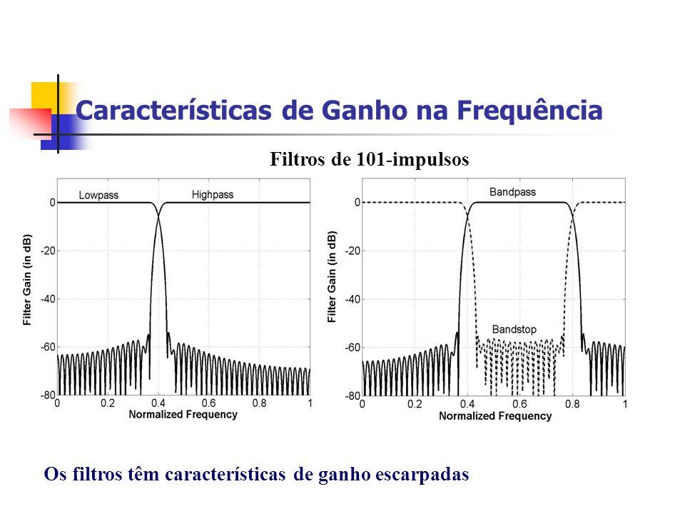 Características de Ganho na Frequência Filtros de 101-impulsos Os filtros têm características de ganho escarpadas