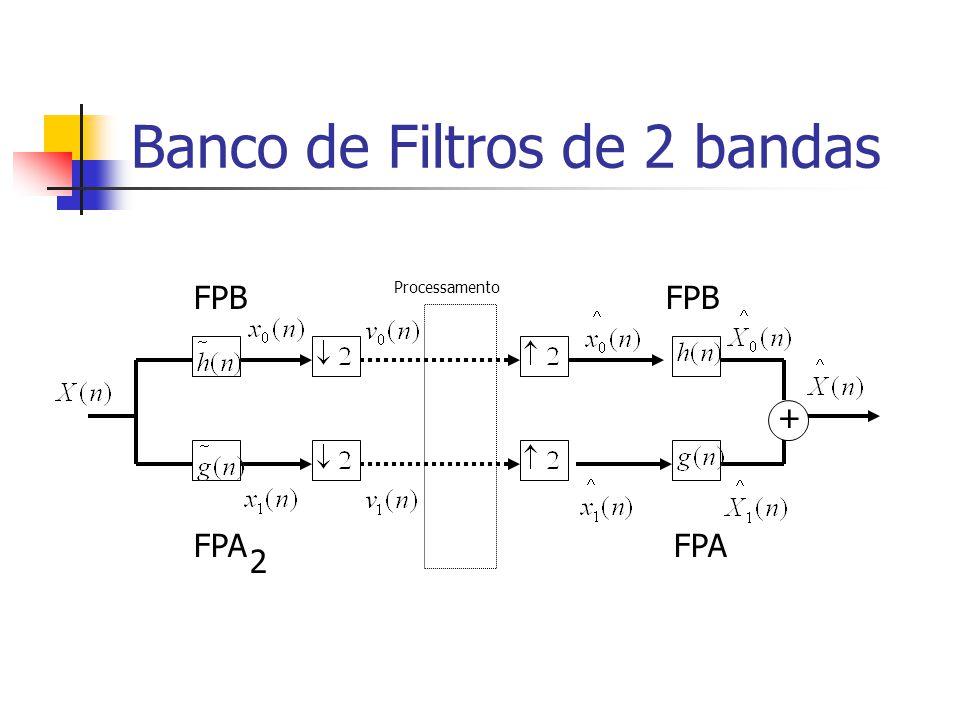 Banco de Filtros de 2 bandas + Processamento FPB FPA FPB FPA 2