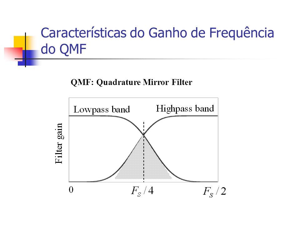 QMF: Quadrature Mirror Filter Características do Ganho de Frequência do QMF