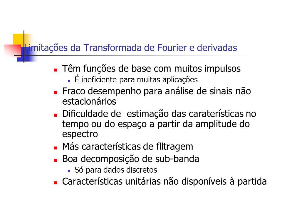 Limitações da Transformada de Fourier e derivadas Têm funções de base com muitos impulsos É ineficiente para muitas aplicações Fraco desempenho para a