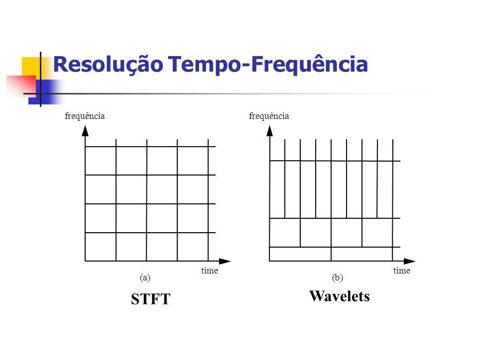 Resolução Tempo-Frequência time frequência (a)(b) STFT Wavelets