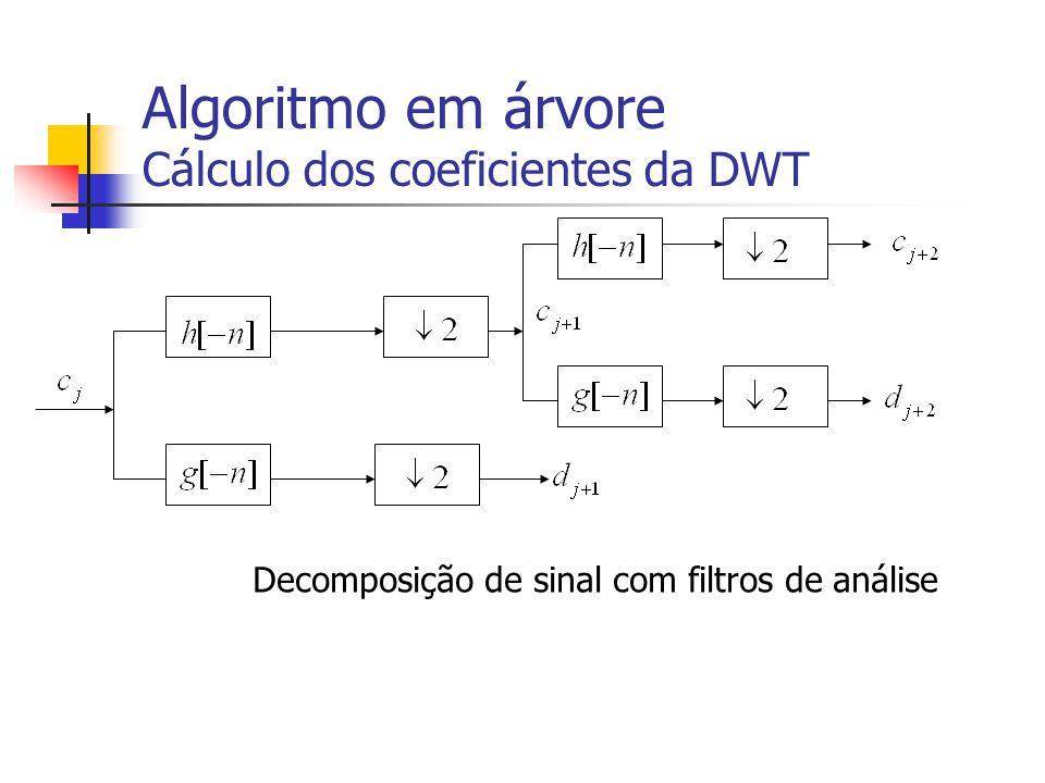Algoritmo em árvore Cálculo dos coeficientes da DWT Decomposição de sinal com filtros de análise