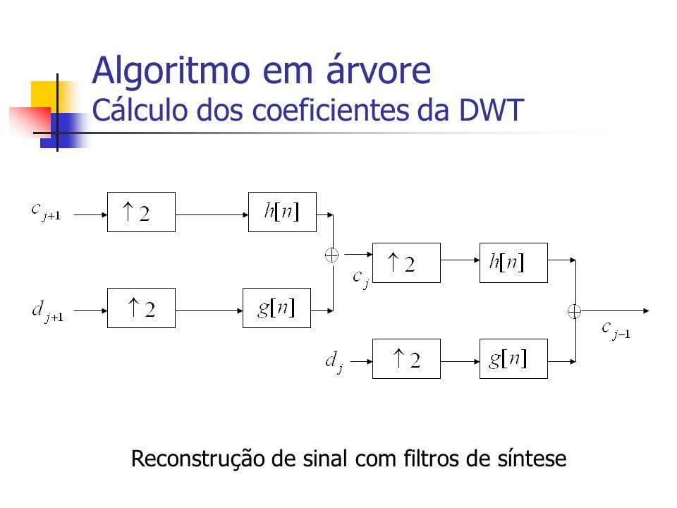 Algoritmo em árvore Cálculo dos coeficientes da DWT Reconstrução de sinal com filtros de síntese