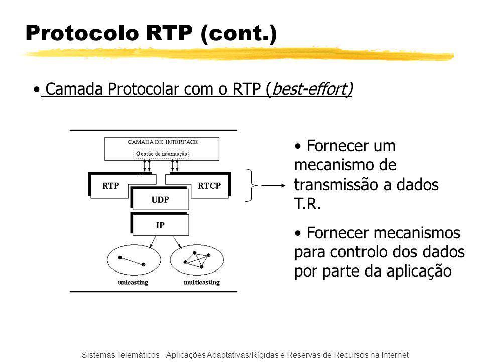 Sistemas Telemáticos - Aplicações Adaptativas/Rígidas e Reservas de Recursos na Internet Protocolo RTP (cont.) Camada Protocolar com o RTP (best-effort) Fornecer um mecanismo de transmissão a dados T.R.
