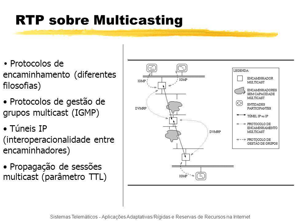 Sistemas Telemáticos - Aplicações Adaptativas/Rígidas e Reservas de Recursos na Internet RTP sobre Multicasting Protocolos de encaminhamento (diferentes filosofias) Protocolos de gestão de grupos multicast (IGMP) Túneis IP (interoperacionalidade entre encaminhadores) Propagação de sessões multicast (parâmetro TTL)