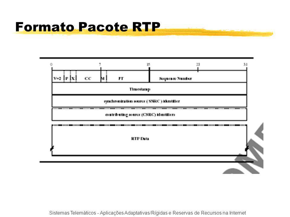 Sistemas Telemáticos - Aplicações Adaptativas/Rígidas e Reservas de Recursos na Internet Formato Pacote RTP