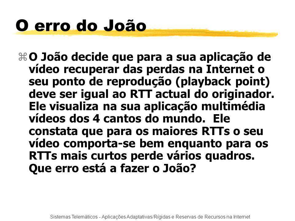 Sistemas Telemáticos - Aplicações Adaptativas/Rígidas e Reservas de Recursos na Internet O erro do João zO João decide que para a sua aplicação de vídeo recuperar das perdas na Internet o seu ponto de reprodução (playback point) deve ser igual ao RTT actual do originador.