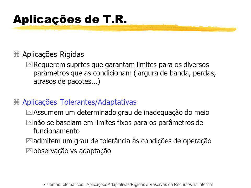 Sistemas Telemáticos - Aplicações Adaptativas/Rígidas e Reservas de Recursos na Internet Aplicações de T.R.