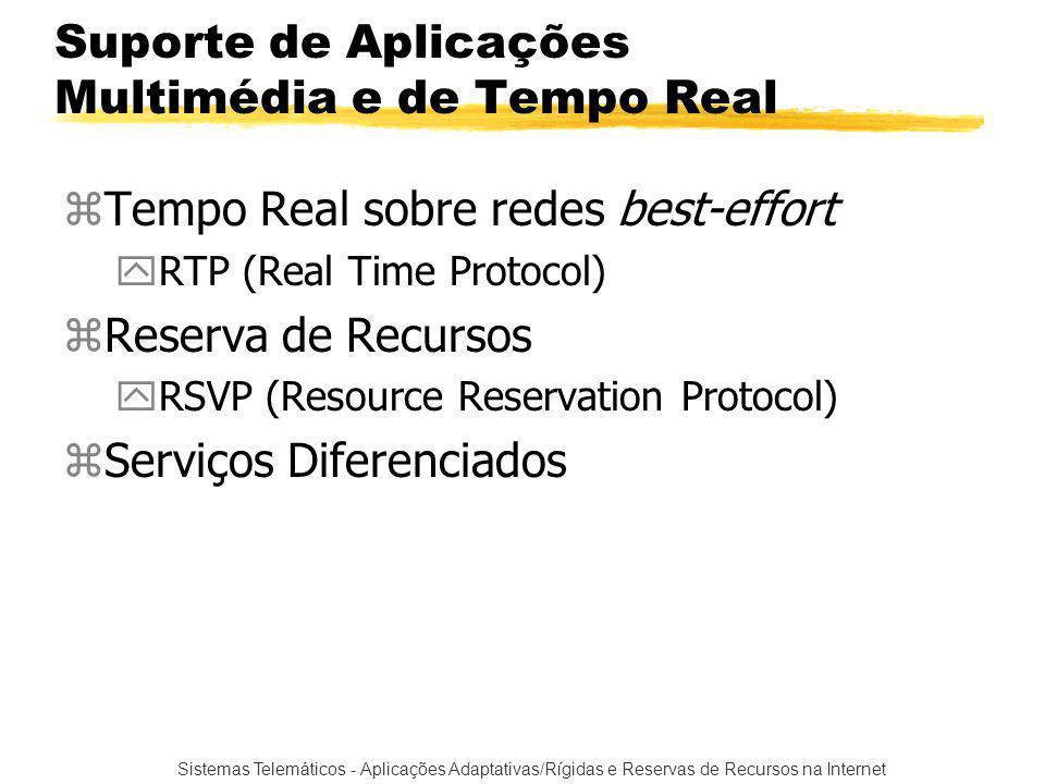Sistemas Telemáticos - Aplicações Adaptativas/Rígidas e Reservas de Recursos na Internet Suporte de Aplicações Multimédia e de Tempo Real zTempo Real sobre redes best-effort yRTP (Real Time Protocol) zReserva de Recursos yRSVP (Resource Reservation Protocol) zServiços Diferenciados