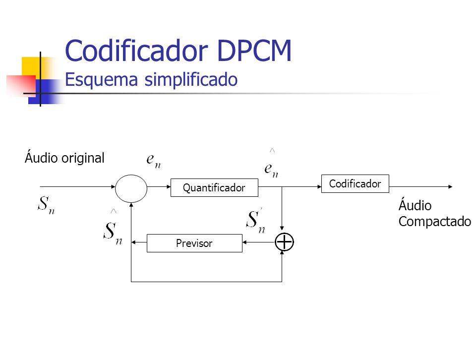 Codificador DPCM Esquema simplificado Codificador Previsor Áudio original Áudio Compactado Quantificador