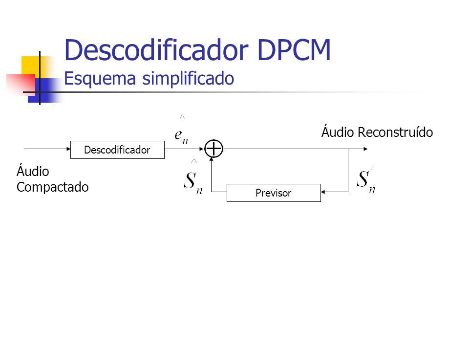 Descodificador DPCM Esquema simplificado Descodificador Previsor Áudio Reconstruído Áudio Compactado