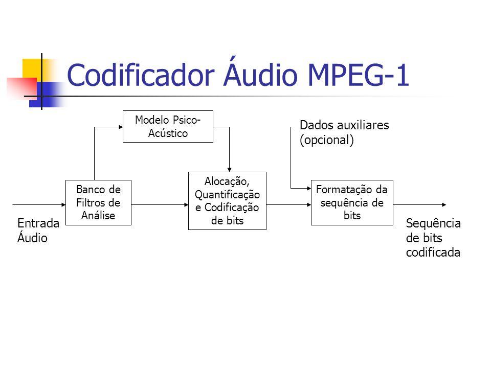 Codificador Áudio MPEG-1 Banco de Filtros de Análise Alocação, Quantificação e Codificação de bits Formatação da sequência de bits Modelo Psico- Acúst