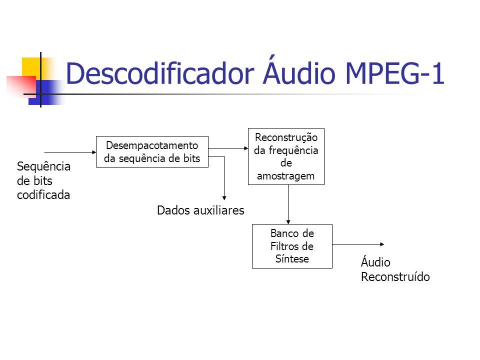 Descodificador Áudio MPEG-1 Desempacotamento da sequência de bits Reconstrução da frequência de amostragem Banco de Filtros de Síntese Dados auxiliare