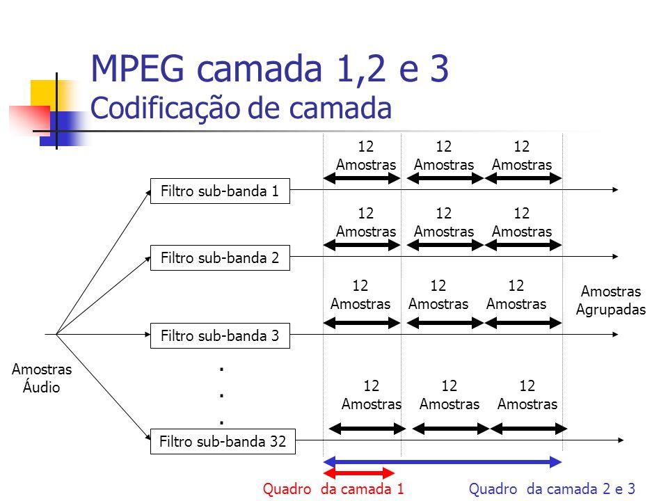 MPEG camada 1,2 e 3 Codificação de camada Filtro sub-banda 3 Filtro sub-banda 2 Filtro sub-banda 1 Filtro sub-banda 32 12 Amostras 12 Amostras 12 Amos